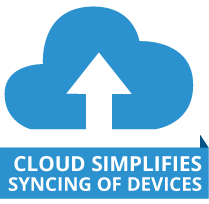 Cloud simplifies devicing syncing